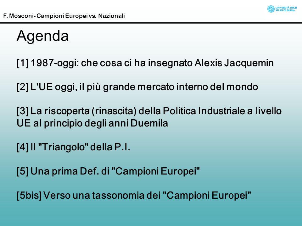 Agenda [1] 1987-oggi: che cosa ci ha insegnato Alexis Jacquemin